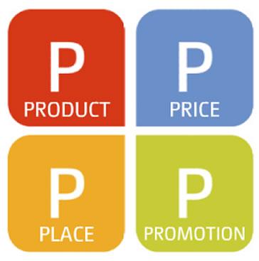 麦卡锡的4P营销组合