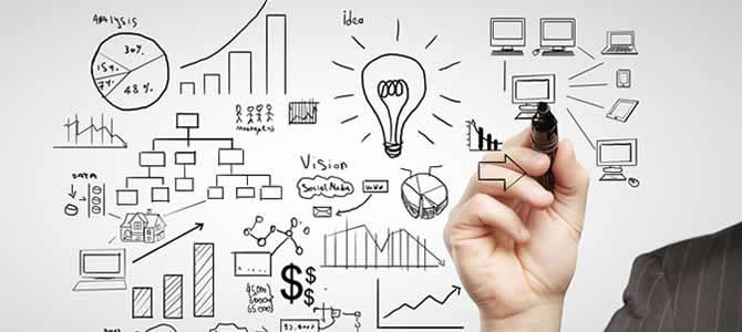 在互联网创业之前你必须要考虑的几个问题