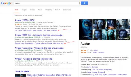搜索英文Avatar《阿凡达》的谷歌搜索结果