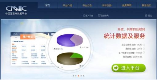 中国互联网数据平台