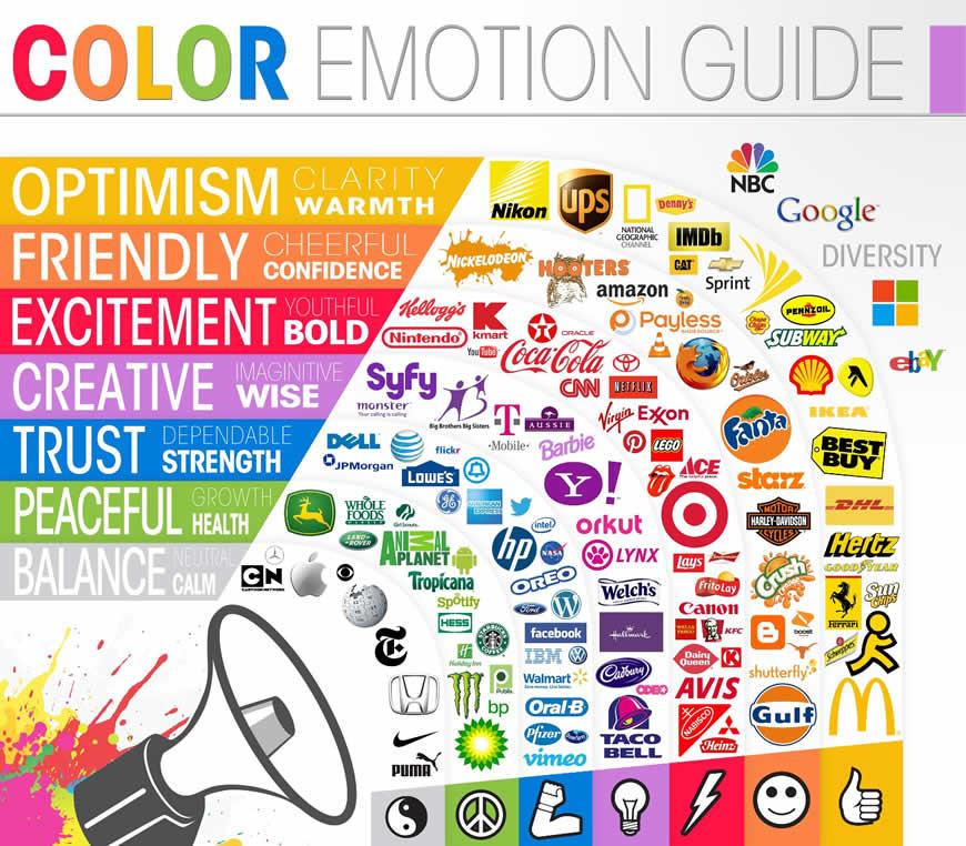 品牌的色彩应用和情感暗示
