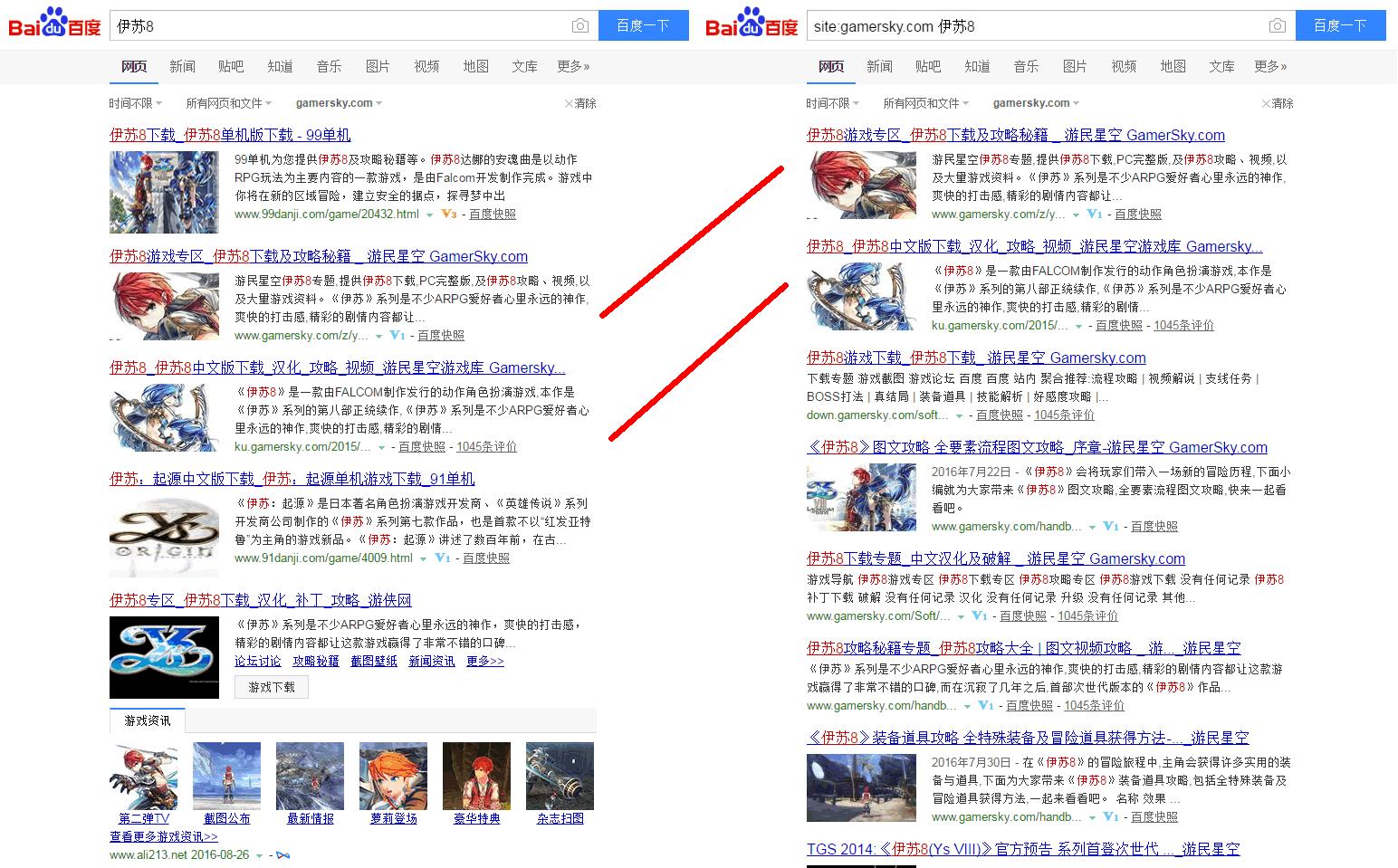 一般搜索和站内搜索的表现相似度较高