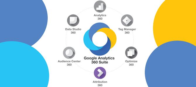 谷歌发布Google Attribution,科学归因时代来临