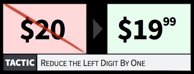 当我们把小数点后两位字体缩小后提升转化率效果会更明显