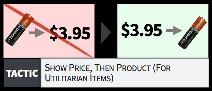 对实用商品则要先价后货