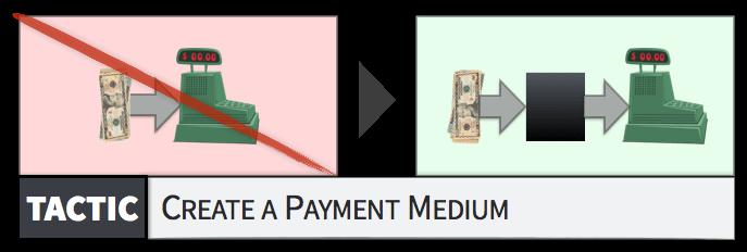 花的不是钱,是积点!