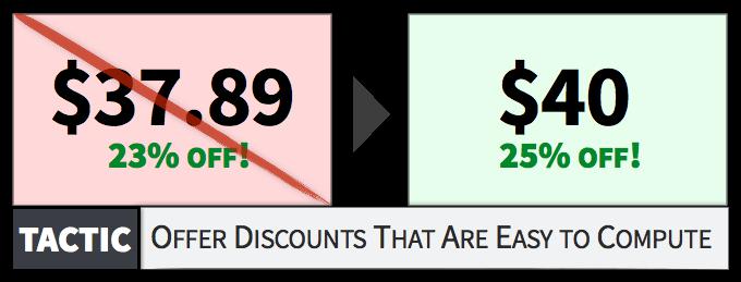 让顾客更容易计算折扣