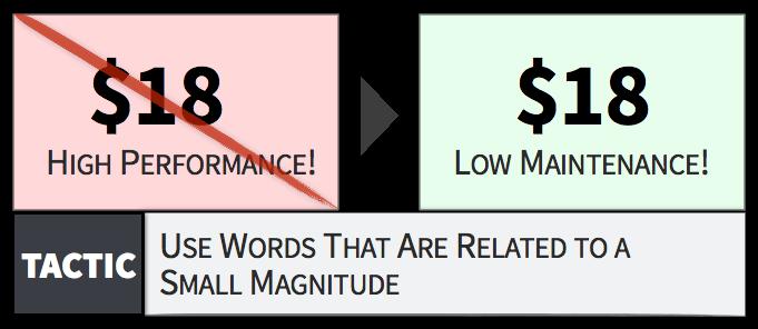 """""""高性能"""",""""大惊喜"""",""""尊贵礼遇""""这类词要离价格远些了。"""