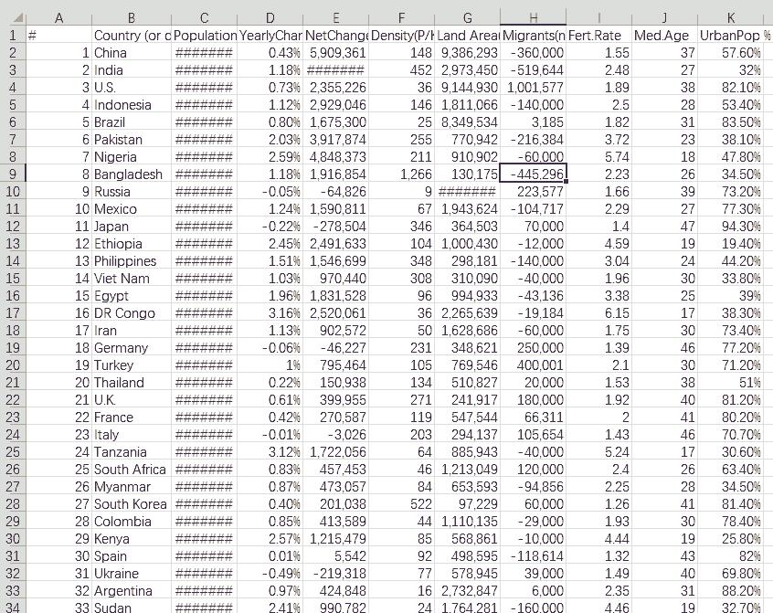 整理好的Excel表格