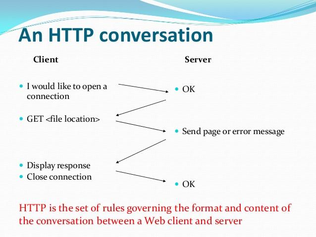 一个简化的HTTP会话过程